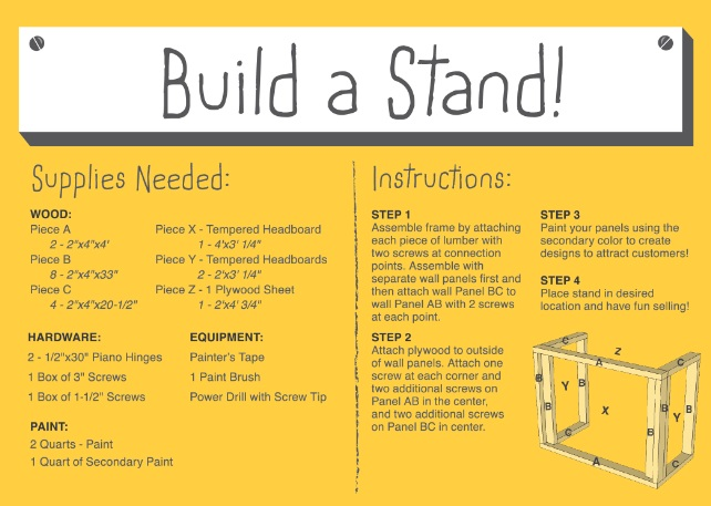 Stand Designs Quiz : Ways to have an awesome lemonade stand this summer