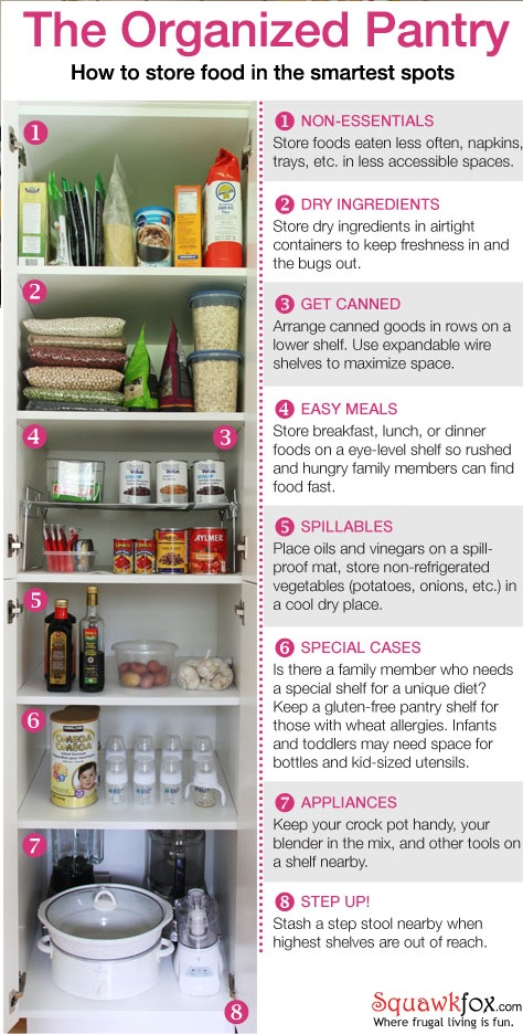 organizing pantry ideas house made home