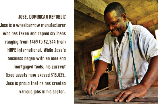 Jose, HOPE International micro loan recipient